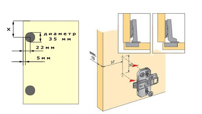 Как сделать навесы двери шкаф
